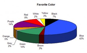 favourite-colour